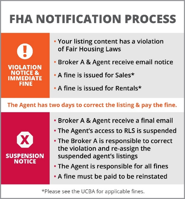 FHA Notification Process